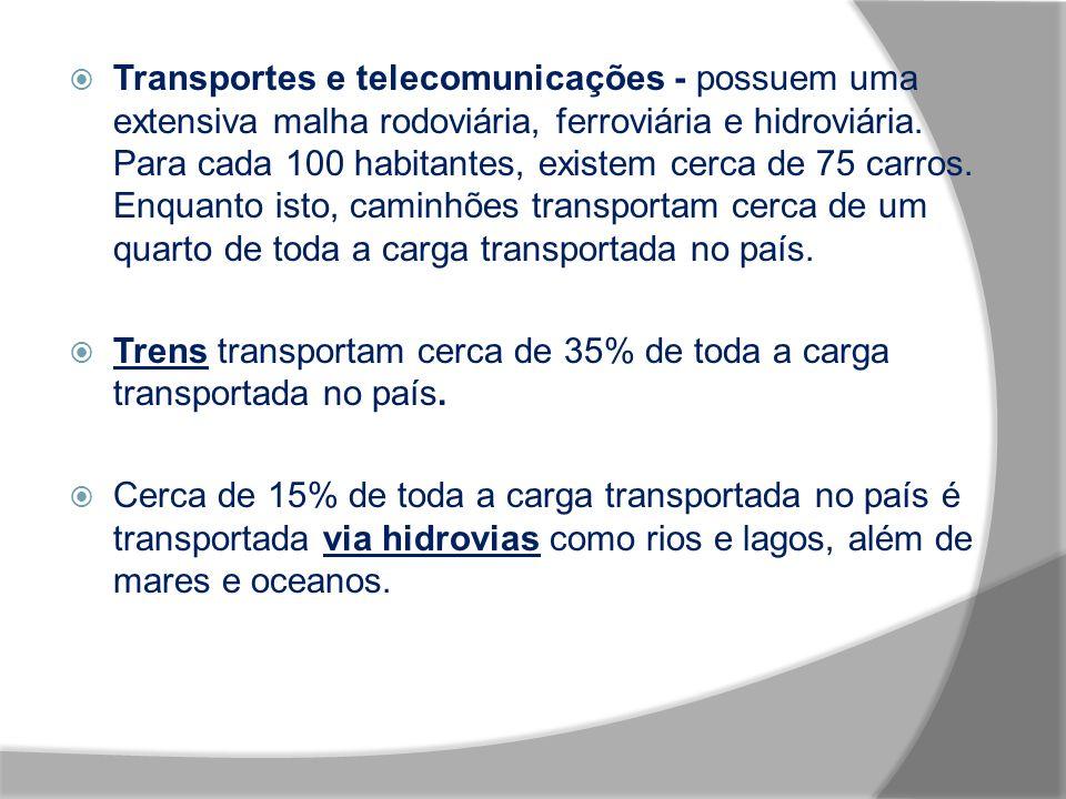 Transportes e telecomunicações - possuem uma extensiva malha rodoviária, ferroviária e hidroviária. Para cada 100 habitantes, existem cerca de 75 carros. Enquanto isto, caminhões transportam cerca de um quarto de toda a carga transportada no país.