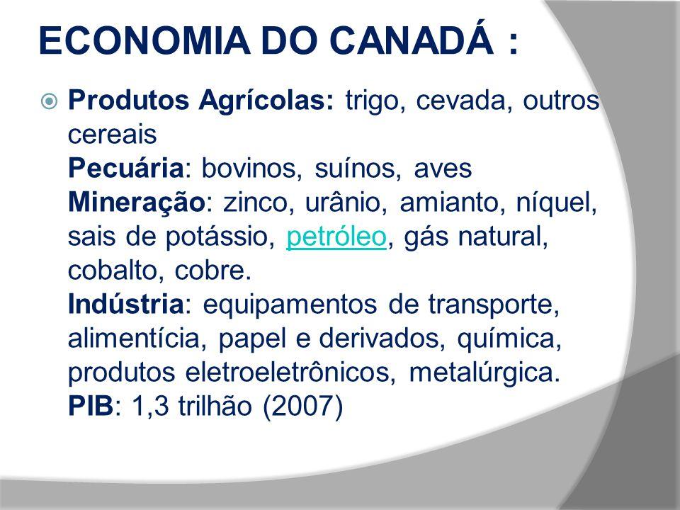ECONOMIA DO CANADÁ :