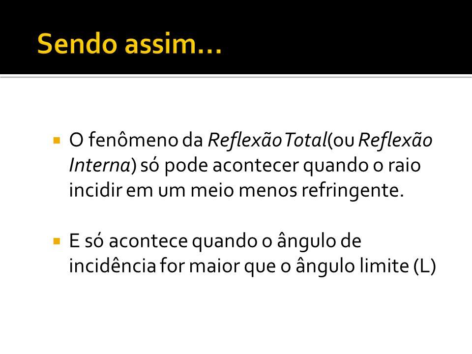 Sendo assim... O fenômeno da Reflexão Total(ou Reflexão Interna) só pode acontecer quando o raio incidir em um meio menos refringente.