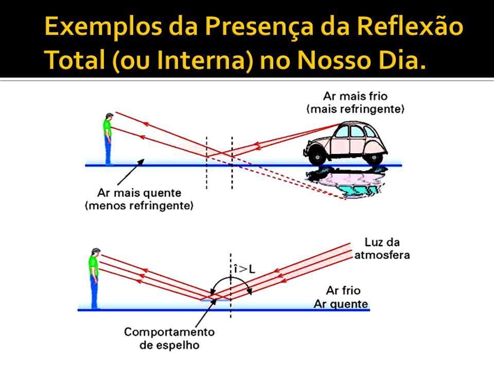 Exemplos da Presença da Reflexão Total (ou Interna) no Nosso Dia.