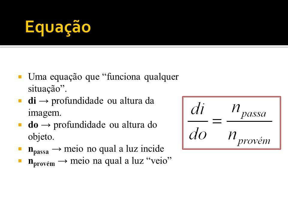 Equação Uma equação que funciona qualquer situação .