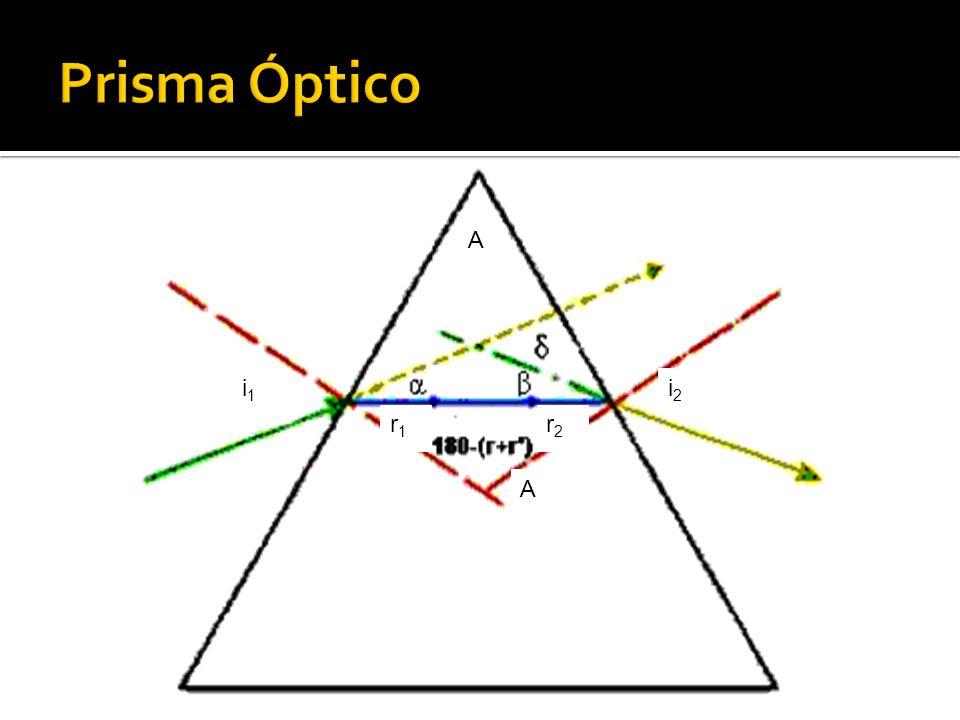 Prisma Óptico A i1 i2 r1 r2