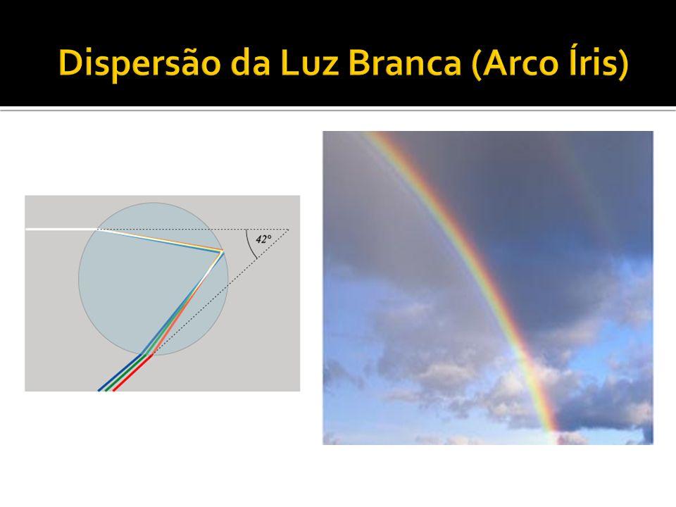 Dispersão da Luz Branca (Arco Íris)