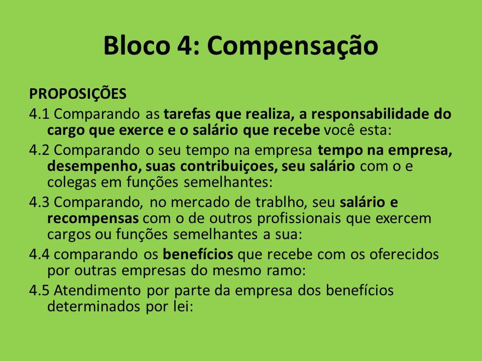 Bloco 4: Compensação PROPOSIÇÕES