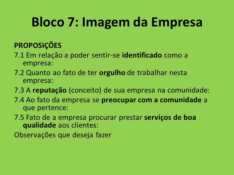 Bloco 7: Imagem da Empresa