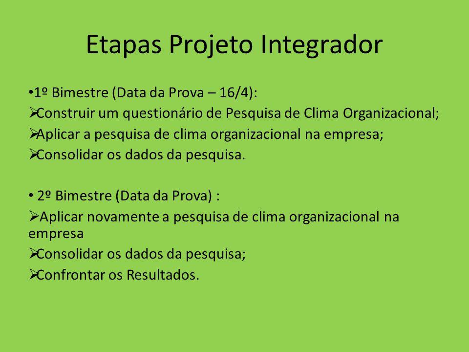 Etapas Projeto Integrador