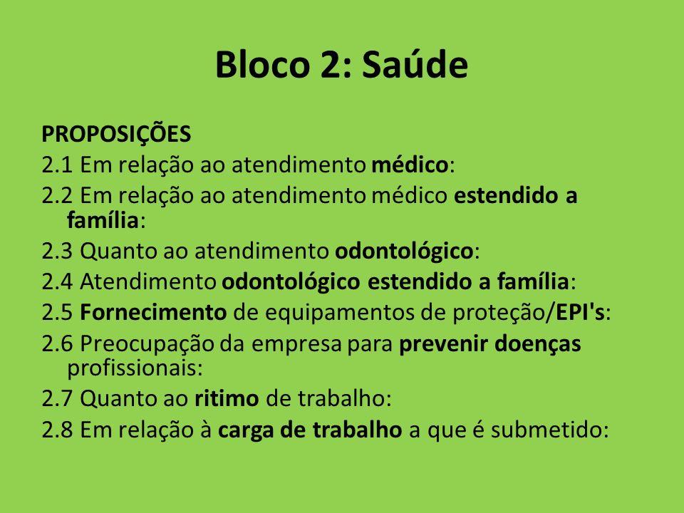 Bloco 2: Saúde PROPOSIÇÕES 2.1 Em relação ao atendimento médico: