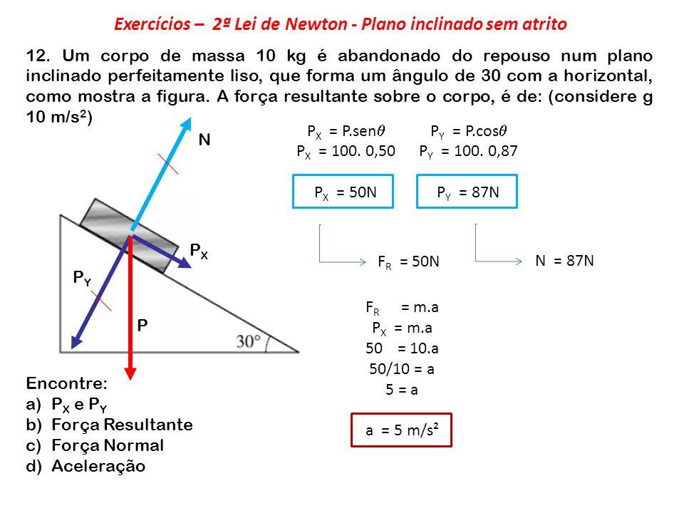 Exercícios – 2ª Lei de Newton - Plano inclinado sem atrito