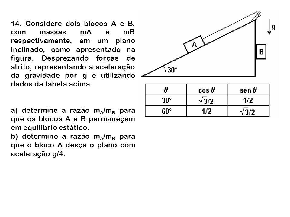 14. Considere dois blocos A e B, com massas mA e mB respectivamente, em um plano inclinado, como apresentado na figura. Desprezando forças de atrito, representando a aceleração da gravidade por g e utilizando dados da tabela acima.