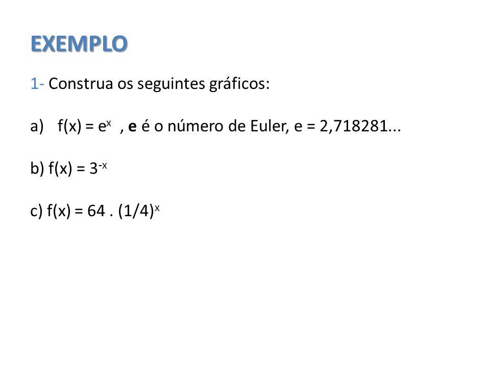 EXEMPLO 1- Construa os seguintes gráficos: