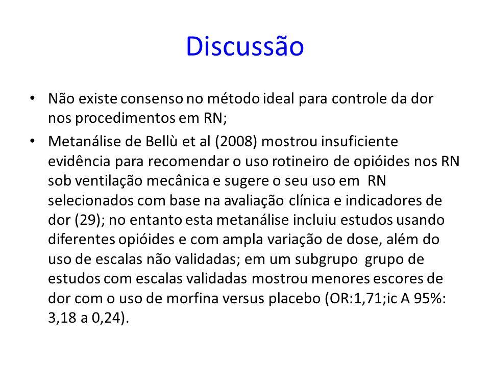 Discussão Não existe consenso no método ideal para controle da dor nos procedimentos em RN;