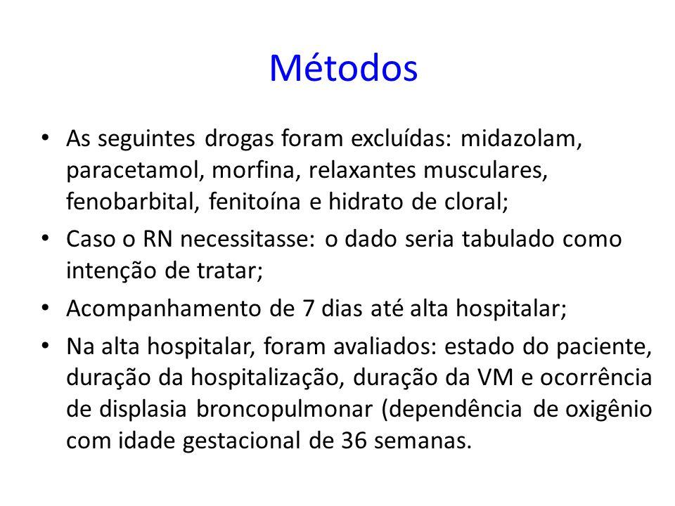 Métodos As seguintes drogas foram excluídas: midazolam, paracetamol, morfina, relaxantes musculares, fenobarbital, fenitoína e hidrato de cloral;