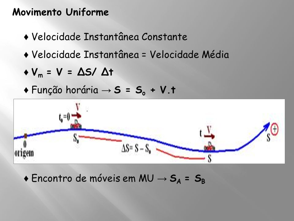 Movimento Uniforme ♦ Velocidade Instantânea Constante. ♦ Velocidade Instantânea = Velocidade Média.