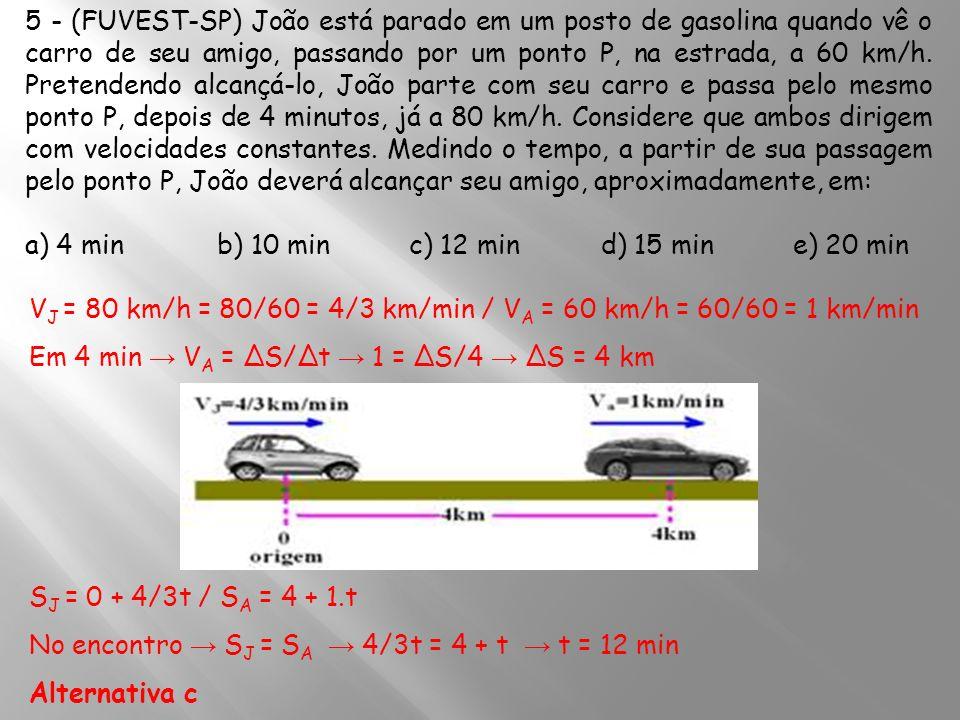 5 - (FUVEST-SP) João está parado em um posto de gasolina quando vê o carro de seu amigo, passando por um ponto P, na estrada, a 60 km/h. Pretendendo alcançá-lo, João parte com seu carro e passa pelo mesmo ponto P, depois de 4 minutos, já a 80 km/h. Considere que ambos dirigem com velocidades constantes. Medindo o tempo, a partir de sua passagem pelo ponto P, João deverá alcançar seu amigo, aproximadamente, em: