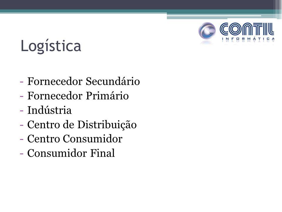 Logística Fornecedor Secundário Fornecedor Primário Indústria
