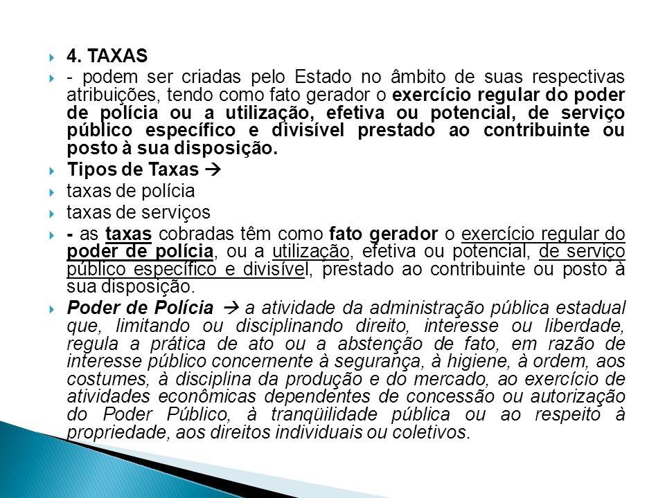 4. TAXAS