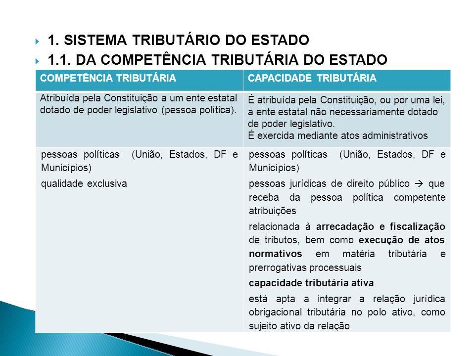 1. SISTEMA TRIBUTÁRIO DO ESTADO