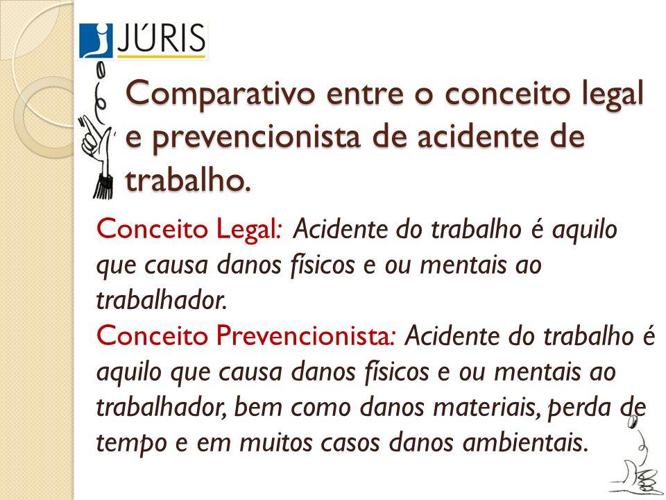 Comparativo entre o conceito legal e prevencionista de acidente de trabalho.