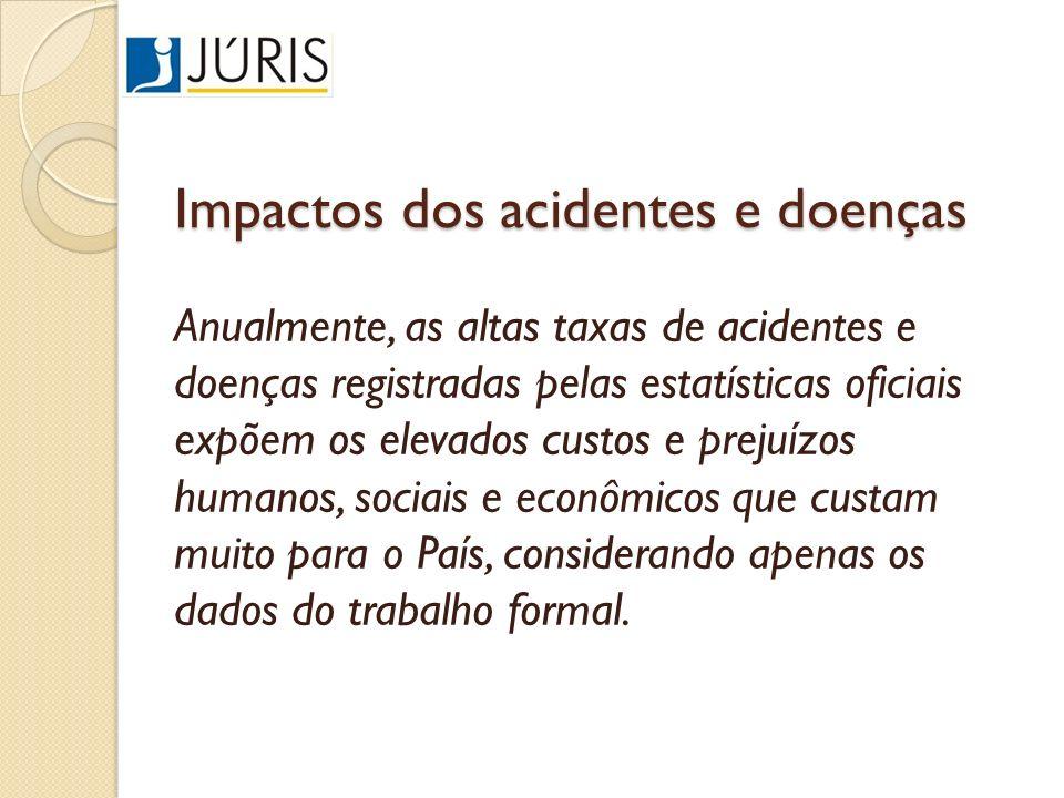 Impactos dos acidentes e doenças