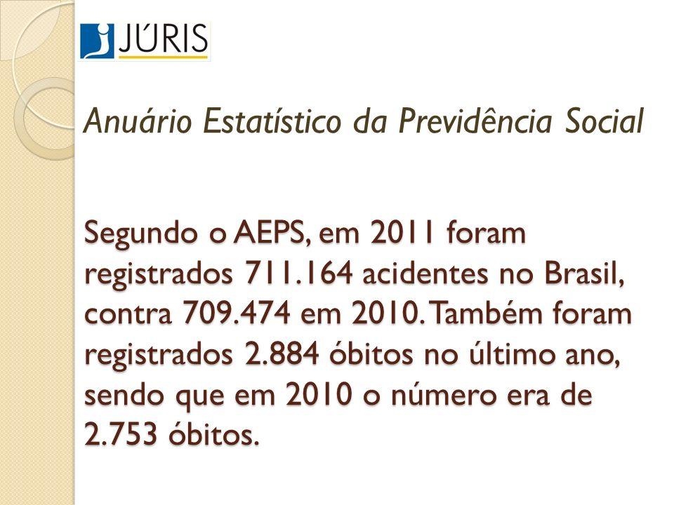 Anuário Estatístico da Previdência Social