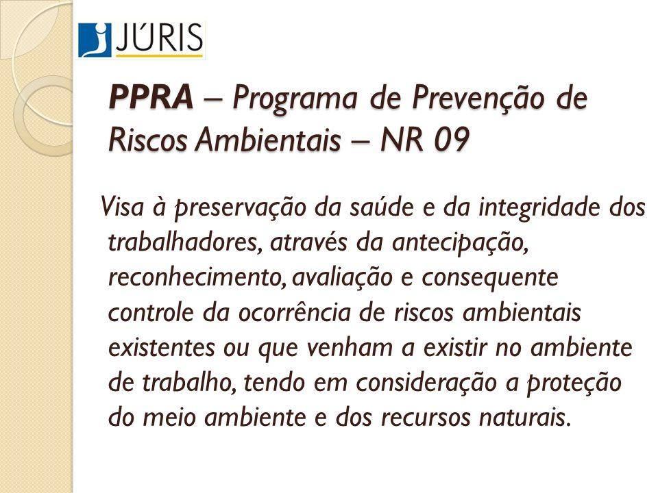 PPRA – Programa de Prevenção de Riscos Ambientais – NR 09