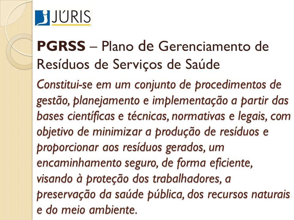 PGRSS – Plano de Gerenciamento de Resíduos de Serviços de Saúde