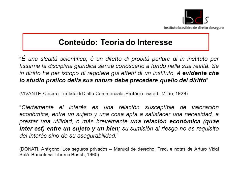 Conteúdo: Teoria do Interesse