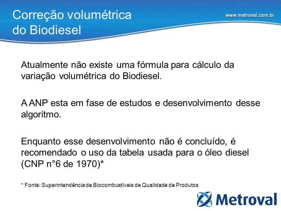 Correção volumétrica do Biodiesel