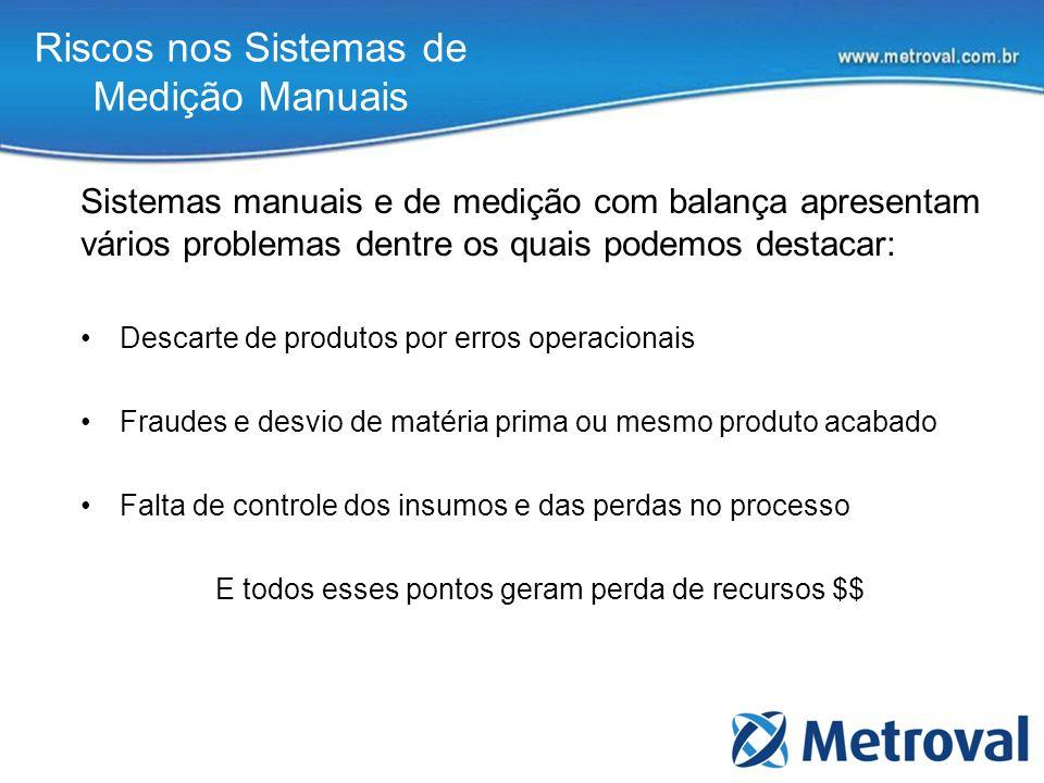 Riscos nos Sistemas de Medição Manuais