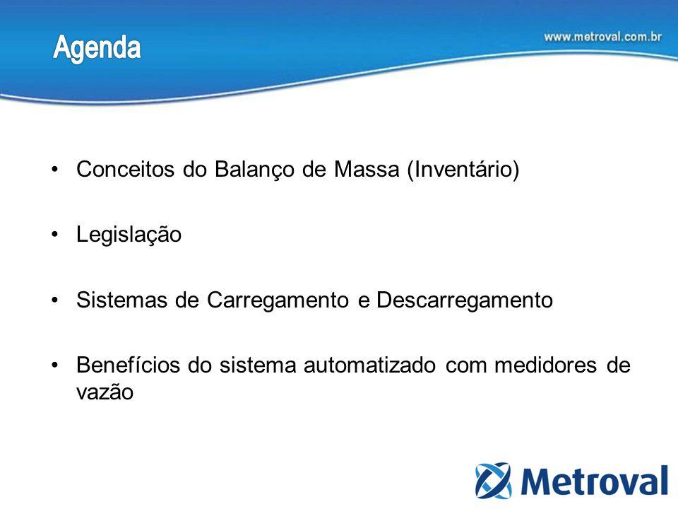 Agenda Conceitos do Balanço de Massa (Inventário) Legislação