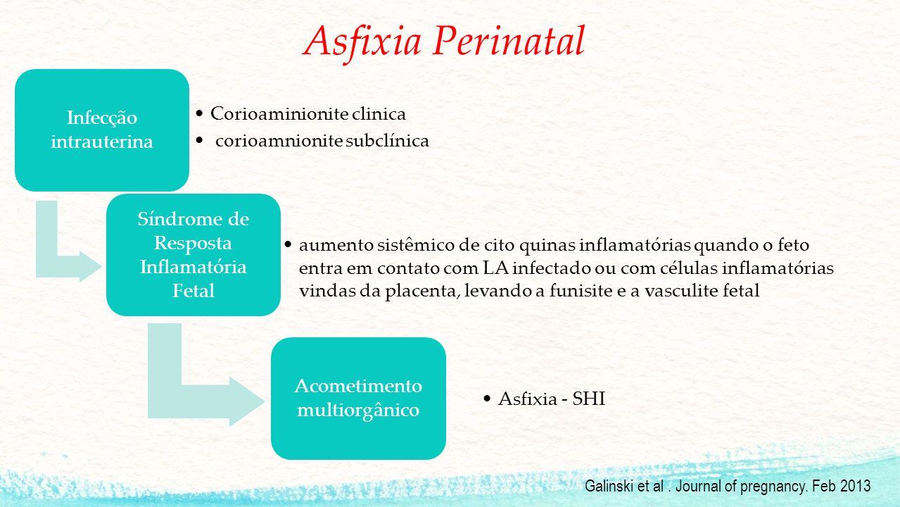 Asfixia Perinatal Corioaminionite clinica corioamnionite subclínica
