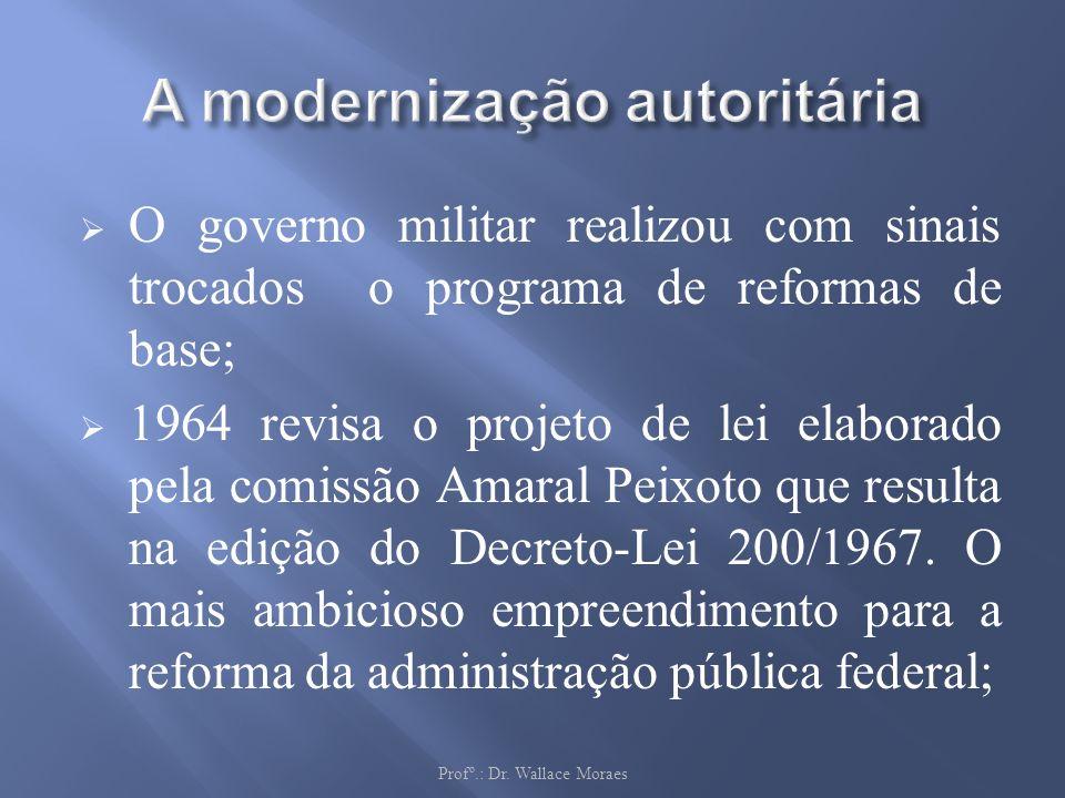 A modernização autoritária