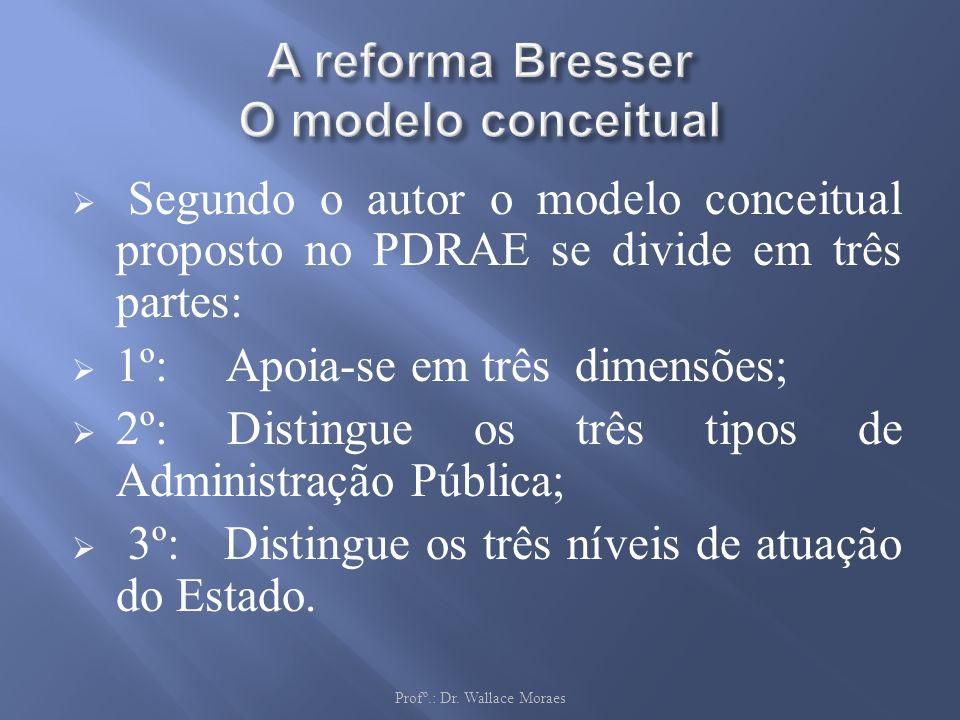 A reforma Bresser O modelo conceitual