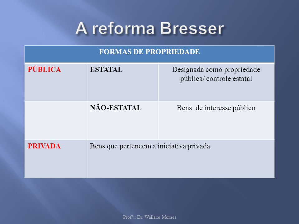 A reforma Bresser AS DIMENSÕES FORMAS DE PROPRIEDADE PÚBLICA ESTATAL