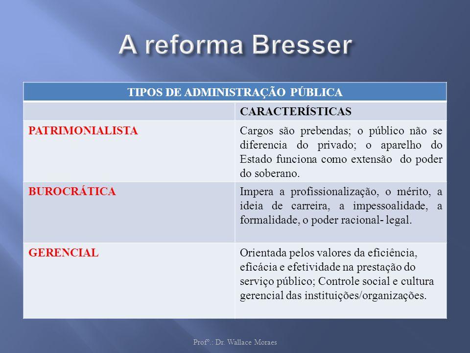 TIPOS DE ADMINISTRAÇÃO PÚBLICA