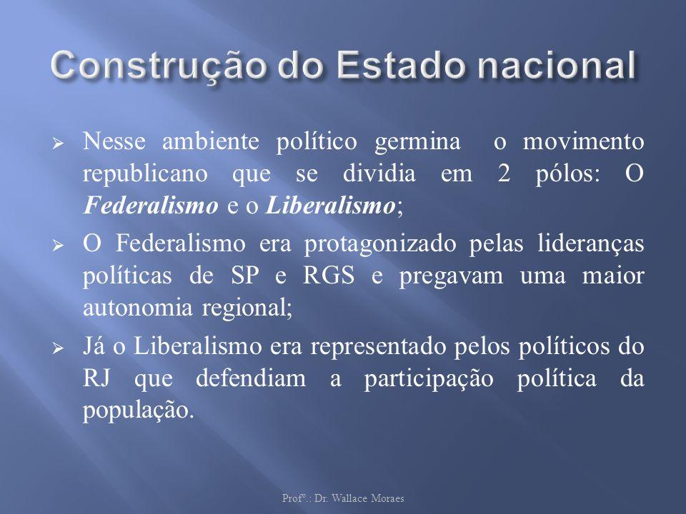 Construção do Estado nacional