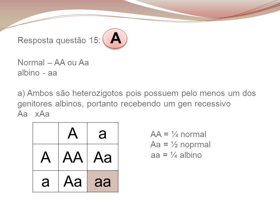 Resposta questão 15: A Normal – AA ou Aa albino - aa a) Ambos são heterozigotos pois possuem pelo menos um dos genitores albinos, portanto recebendo um gen recessivo Aa xAa AA = ¼ normal Aa = ½ noprmal aa = ¼ albino