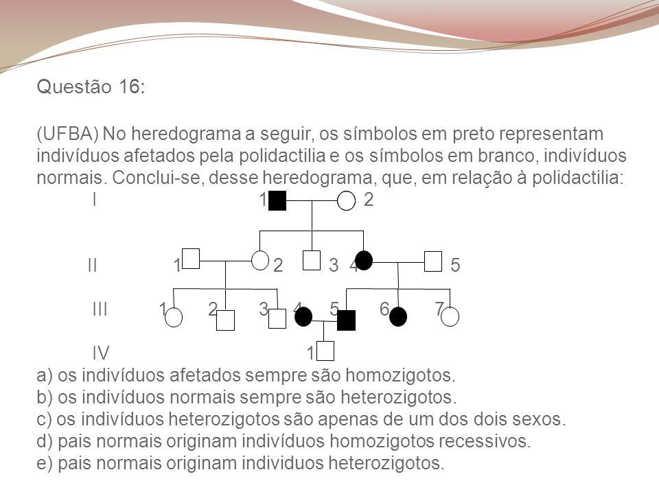 Questão 16: (UFBA) No heredograma a seguir, os símbolos em preto representam indivíduos afetados pela polidactilia e os símbolos em branco, indivíduos normais.