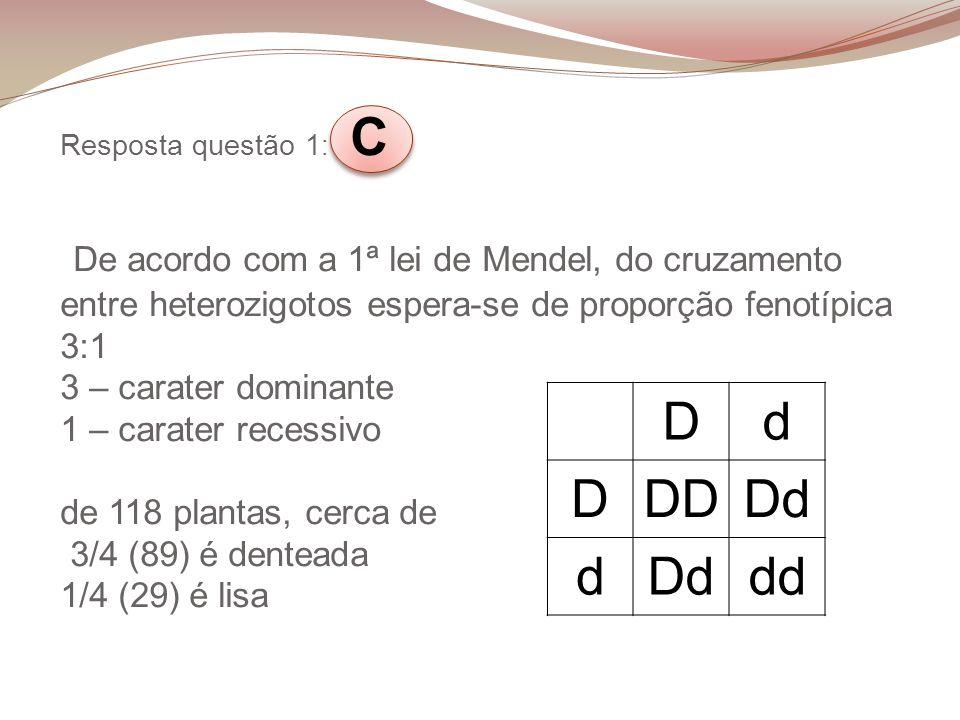 Resposta questão 1: C De acordo com a 1ª lei de Mendel, do cruzamento entre heterozigotos espera-se de proporção fenotípica 3:1 3 – carater dominante 1 – carater recessivo de 118 plantas, cerca de 3/4 (89) é denteada 1/4 (29) é lisa