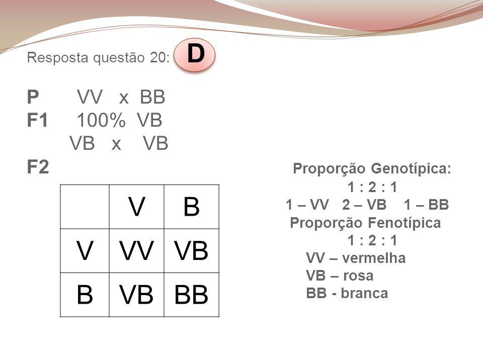 Resposta questão 20: D P VV x BB F1 100% VB VB x VB F2 Proporção Genotípica: 1 : 2 : 1 1 – VV 2 – VB 1 – BB Proporção Fenotípica 1 : 2 : 1 VV – vermelha VB – rosa BB - branca