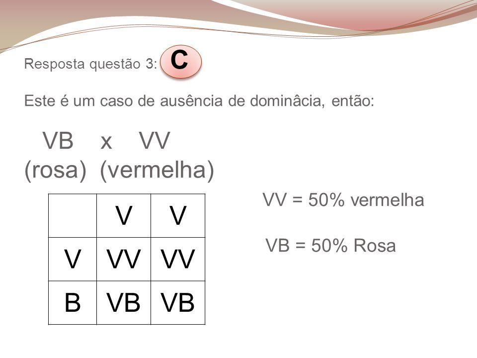 Resposta questão 3: C Este é um caso de ausência de dominâcia, então: VB x VV (rosa) (vermelha) VV = 50% vermelha VB = 50% Rosa