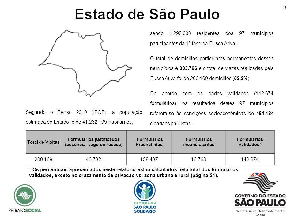 Estado de São Paulo9. Segundo o Censo 2010 (IBGE), a população estimada do Estado é de 41.262.199 habitantes,