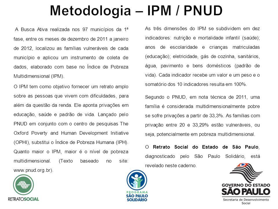 Metodologia – IPM / PNUD