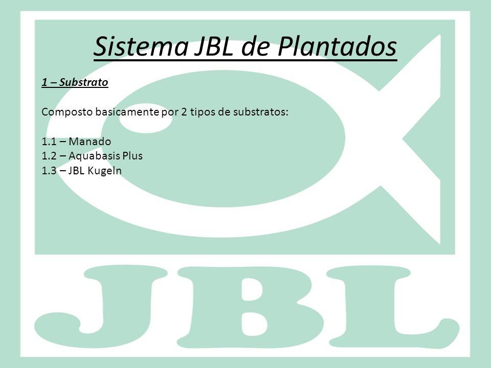 Sistema JBL de Plantados