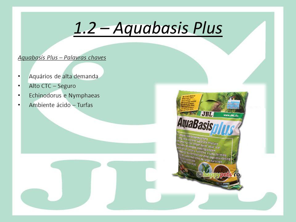 1.2 – Aquabasis Plus Aquabasis Plus – Palavras chaves