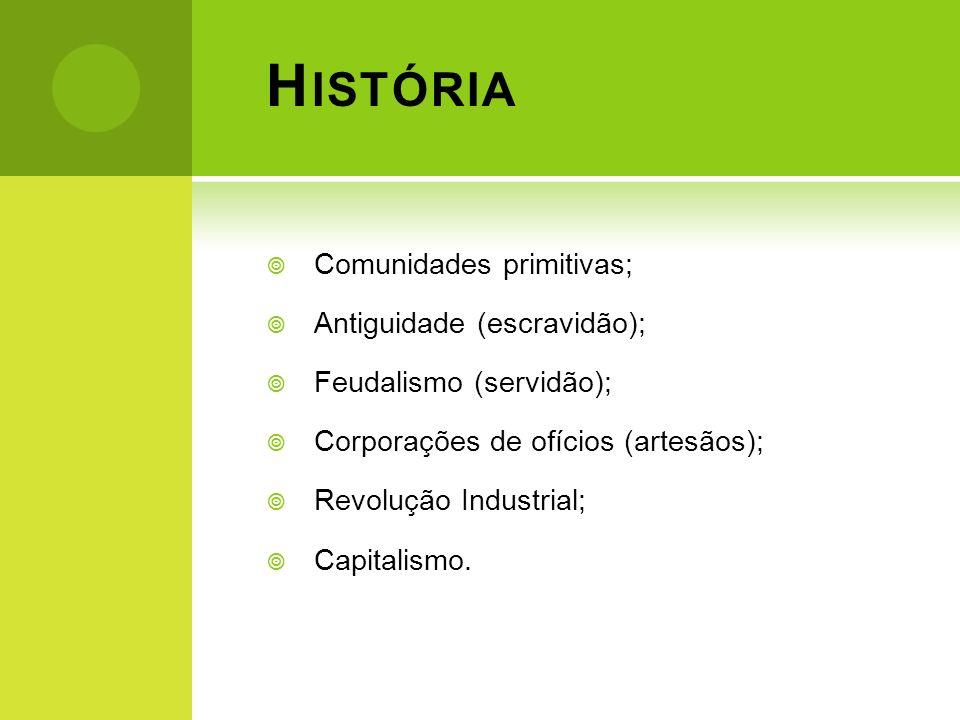 História Comunidades primitivas; Antiguidade (escravidão);
