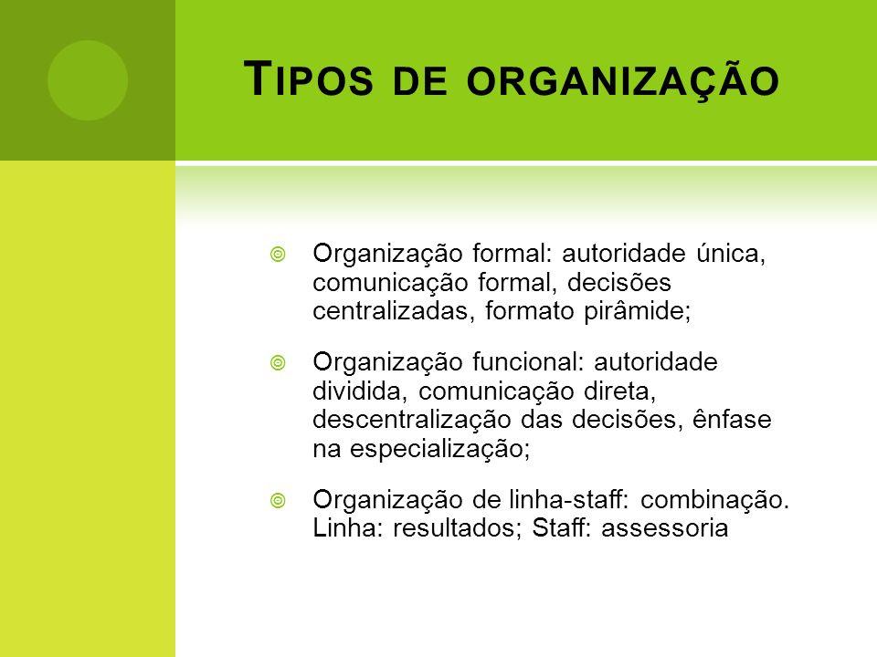 Tipos de organização Organização formal: autoridade única, comunicação formal, decisões centralizadas, formato pirâmide;