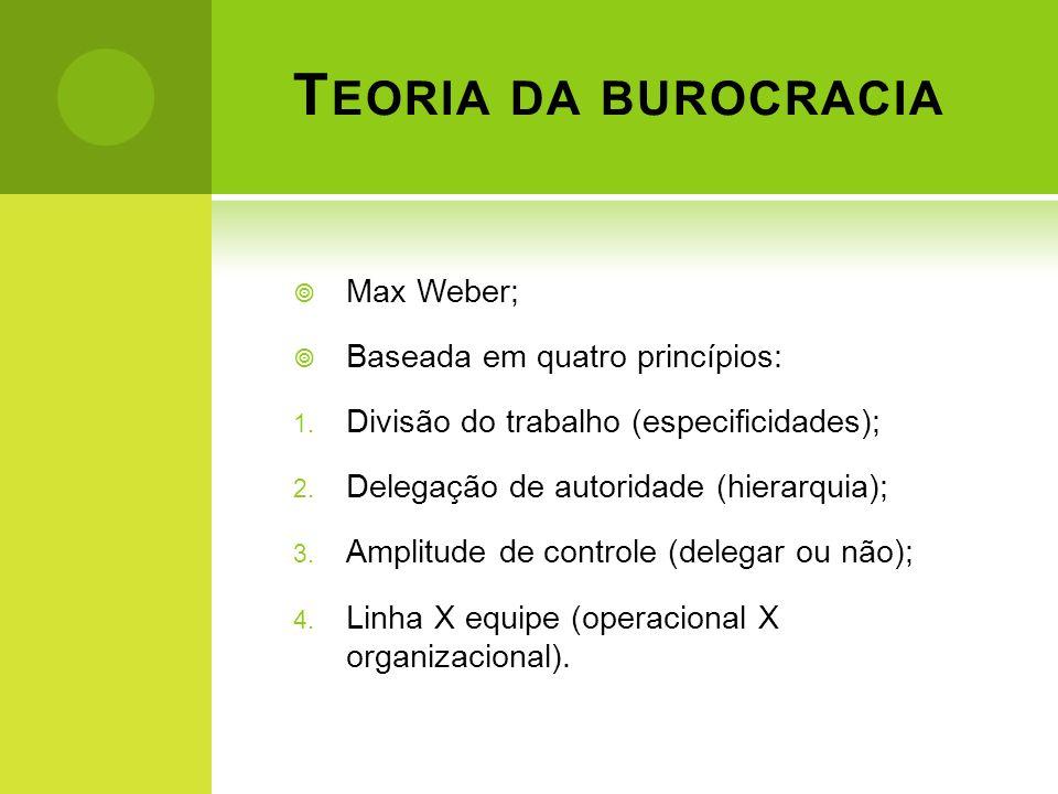 Teoria da burocracia Max Weber; Baseada em quatro princípios: