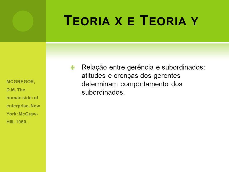 Teoria x e Teoria y Relação entre gerência e subordinados: atitudes e crenças dos gerentes determinam comportamento dos subordinados.