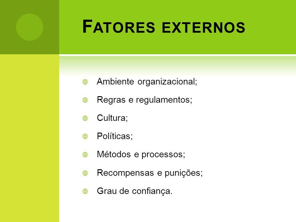 Fatores externos Ambiente organizacional; Regras e regulamentos;